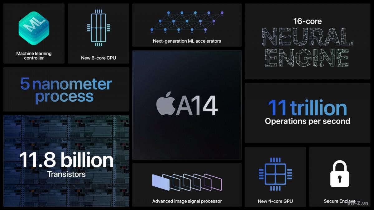 A14-apple.jpg